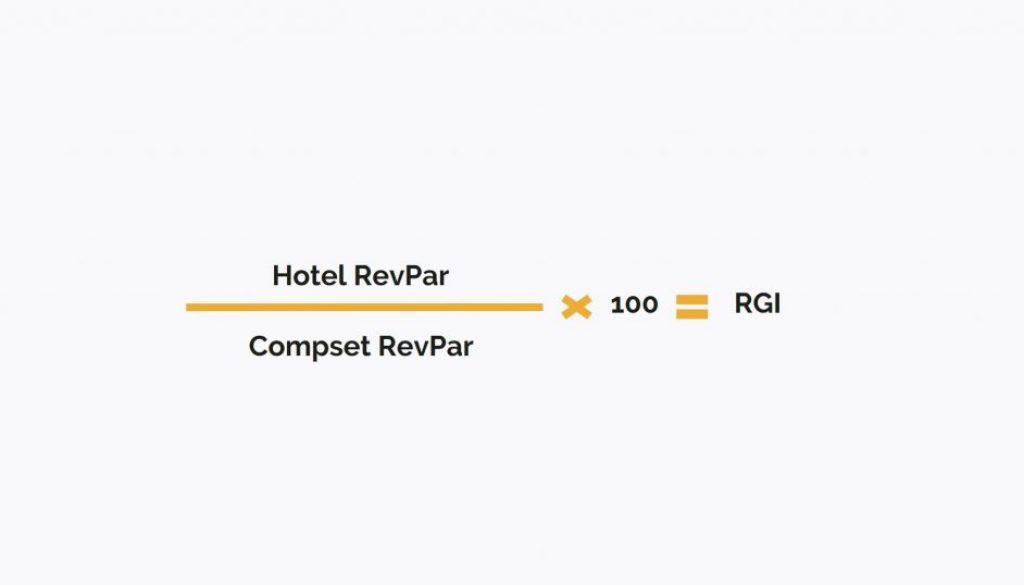 RGI formula