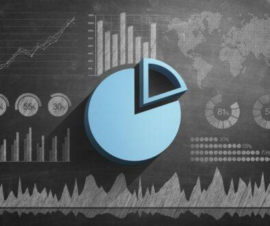 revenue management market share